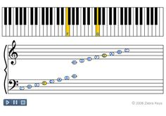 Beginner Piano Lesson 4 - Music Notations at http://www.zebrakeys.com/lessons/preparation/basicmusicnotation/?id=4 - Learn basic music notations: Music Staff, and Clef Signs (bass clef, treble clef). Access our free online music notation chart.