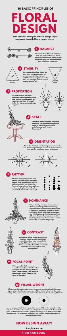 10 basic principles of floral design