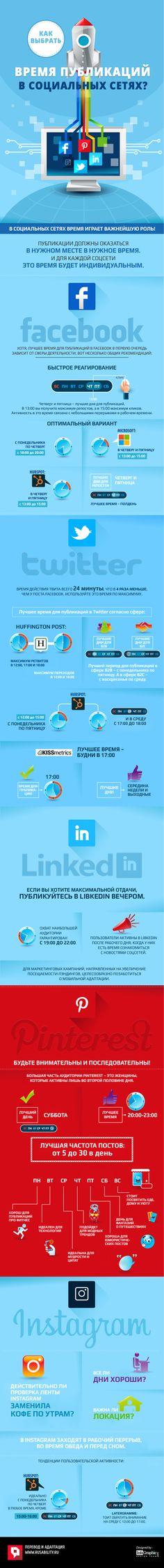 Соцсети, социальные сети, публикации, время, посты, SMM, контент, инфографика