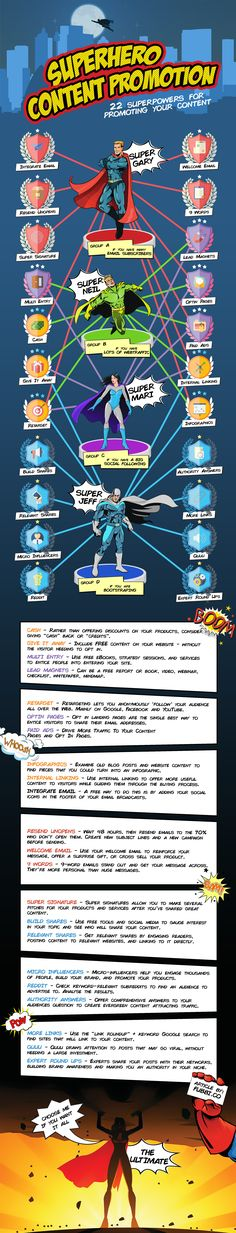 22 Superpowers For Promoting Your Content [Infographic]