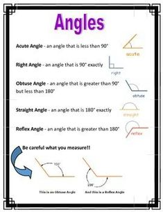 These anchor charts cover a variety of angles and triangles, with both pictures .These anchor charts cover a variety of angles and triangles, with both pictures and definitions. They explain why angles are measured in degrees, and . Math Charts, Math Anchor Charts, Gcse Math, Math Poster, Math Courses, Math Vocabulary, Math Formulas, Fourth Grade Math, Homeschool Math