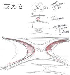 プロダクトデザイナー澄川伸一が公開したスケッチ