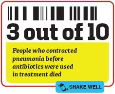 Imagining the Post-Antibiotics Future — Medium