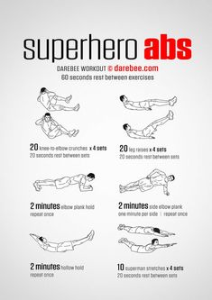 8 Abs Workouts to Transform your Body and Build a Solid Six Pack | BOXROX