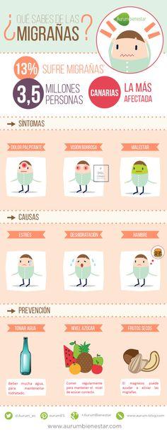 ¿Qué son las migrañas? #infografia