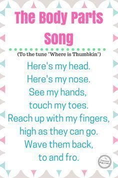 Cute Preschool Songs about Body Parts
