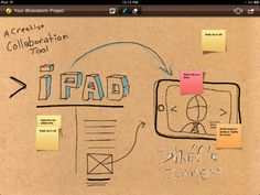 iBrainstorm is a free App that allows one to brainstorm collaboratively using the iPad. The companion App (iBrainstorm Companion! is required.)