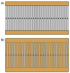 Heddle - Wikipedia, the free encyclopedia Weaving Loom Diy, Pin Weaving, Weaving For Kids, Inkle Loom, Card Weaving, Tablet Weaving, Loom Board, Textiles, Weaving Patterns