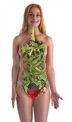 Vores 'plantejeg' er omvendt Tankini, Swimwear, Fashion, Bathing Suits, Moda, Swimsuits, Fashion Styles, Swimsuit, Fasion