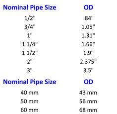 "Nominal Pipe Size OD 1/2"" .84"" 3/4"" 1.05"" 1"" 1.31"" 1 1/4"" 1.66"" 1 1/2"" 1.9"" 2"" 2.375"" 3"" 3.5"" Nominal Pipe Size OD 40 mm 43 mm 50 mm 56 mm 60 mm 68 mm"
