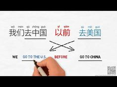 before and after 以前 & 以后 - Chinese Grammar Simplified 205 - YouTube