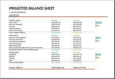 Printable Blank Balance Sheet Template  Download Free Balance