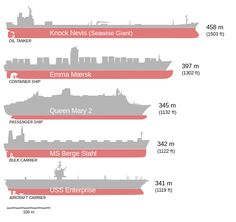 """Comparison of some of the longest ships (Knock Nevis, Emma Mærsk, RMS Queen Mary 2, MS Berge Stahl and USS Enterprise). Colours are representative of the ships' underside and topsides. Lengths are drawn to scale, the profiles are drawn using multiple photos and diagrams, and may not be entirely accurate. The ships are not the """"five largest"""" in the world, but the largest of each type. Knock Nevis is still the largest ship ever built, and Emma Maersk the largest ship in operation."""