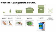 Geocache sizes (Nano is a proposed size but still falls under Micro)