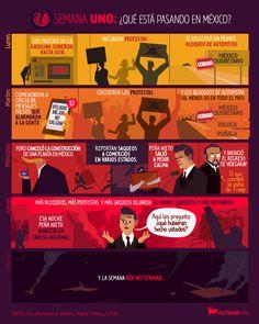 Este artículo es parte de una serie sobre Periodismo Innovador en América Latina y el Caribe.(*)  Cuando Eduardo Salles cofundó Pictoline a finales de 2015, no estaba intentando e