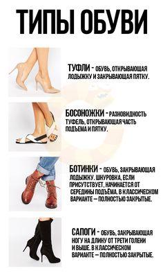 """Битый час пытаешься найти в интернете модель туфель, которую увидела в кино, но никак не можешь сообразить её название? Хорошо, если где-нибудь в модном обзоре так и написано: """"Кира Найтли щеголяет всю картину в задорных сэддл шуз"""". А если нет? Pics.ru сейчас быстро и наглядно поможет тебе разобраться в видах женской"""