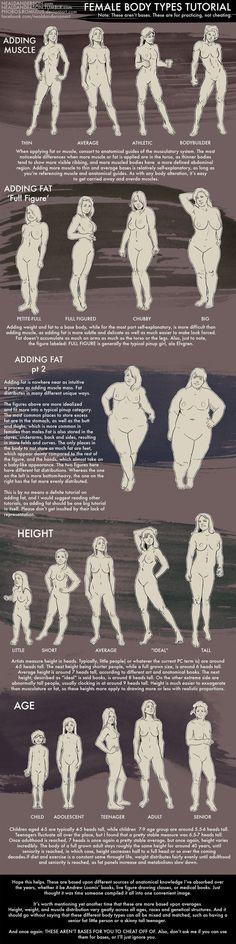 Female Body Types Tutorial by Phobos-Romulus #Drawingtips