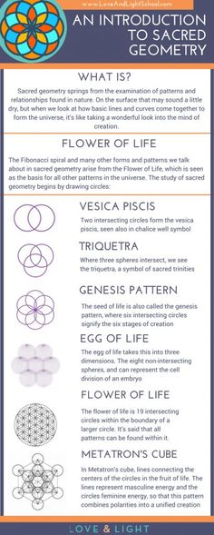 An Introduction to Sacred Geometry - Love & Light School of Crystal Therapy An . An Introduction to Sacred Geometry – Love & Light School of Crystal Therapy An Introduction to S Reiki, Sacred Geometry Symbols, Sacred Geometry Tattoo, Fractal Geometry, Golden Ratio, Book Of Shadows, Magick, Wiccan, Witchcraft