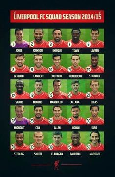 Liverpool FC ( 2014 / 2015 ) - #Liverpool FC #Quiz  - #The Reds