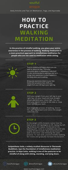 Walking Meditation Steps. Meditation isn't just about sitting in a room! You can…