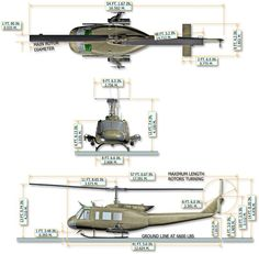 DCS: UH-1H Huey official page live;  We reported on the new images on the DCS website on the Huey and Flaming Cliffs 3 modules yesterday. Seems the official Huey page is now live. Have a look. Some snippets;  The UH-1 Huey is one of the most iconic and recognizable helicopters in the world. Having served extensively as a transport and armed combat support helicopter in the Vietnam War, the Huey continues to perform a wide variety of military and civilian missions around the world today…