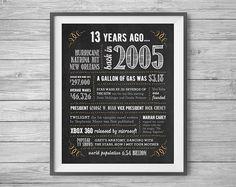 2005 13th Birthday or Anniversary Chalk Sign Printable