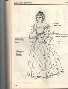 Women's period fashion.  1640's 17th Century Clothing, Research Images, Baroque, Rococo, Reference Images, Historical Clothing, Fashion History, Fashion Details, Musketeers
