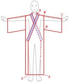 Dies ist eine vereinfachte Version eines Kimono-Schnittes, also die schnelle Variante. Einige Elemente sind anders als bei einem traditionellen Kimono. Normalerweise wird auch per Hand genäht.
