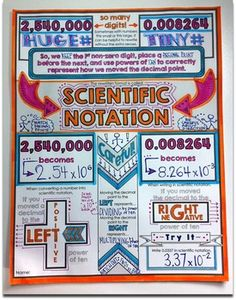 Scientific Notation Doodle Notes by Math Giraffe Chemistry Notes, Teaching Chemistry, Science Notes, Teaching Math, Chemistry Class, High School Algebra, Maths Algebra, Math 8, Standard Form Math
