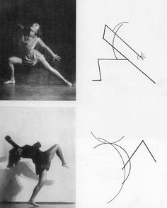 Dance Curves: On the Dances of Palucca, Wassily Kandinsky — 1926.