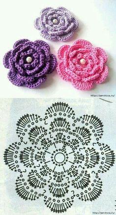 Exceptional Stitches Make a Crochet Hat Ideas. Extraordinary Stitches Make a Crochet Hat Ideas. Crochet Poncho Patterns, Crochet Motifs, Crochet Diagram, Crochet Chart, Diy Crochet, Crochet Doilies, Irish Crochet, Unique Crochet, Knitting Patterns