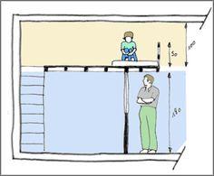 Sur la mezzanine, un enfant doit avoir au moins un mètre de heuteur pour se tenir assis. La rambarde varie selon la hauteur sous plafond (de 50 cm à 1 mètre).