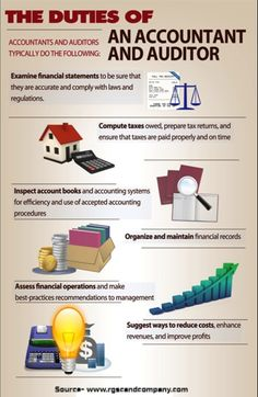 The Duties of an #Accountant and #Auditor  #Infographic | @rgscandcompany
