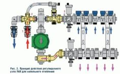 Plumbing as Part of Regular Household Maintenance Electrical Circuit Diagram, Floor Drains, Underfloor Heating, Home Technology, Woodworking Joints, Control Valves, Central Heating, Plumbing Fixtures, Heating Systems