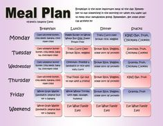 60 day shred diet plan aim smith - Google Search | meal | Pinterest