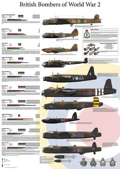 This high resolution Info-graphic Poster of the iconic aircraft that served in RAF Bomber Command during World War 2. The poster features the Armstrong Whitworth Whitley, Bristol Blenheim, Fairey Battle, Handley Page Hampden, Vickers Wellington, Short Stirling, Handley Page Halifax, de Havilland Mosquito, Avro manchester and Avro Lancaster. The poster gives leading details including maximum speed, range, altitude crew numbers and bomb load.