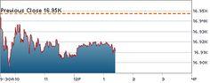 Stock Markets, Business News, Financials, Earnings - CNBC
