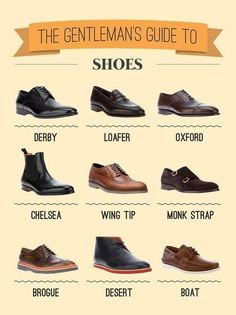 Vingle - The Complete Guide To Men's Shoes #1 - Types of Shoes