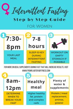 Learn what are the Do's and Don'ts for keto diet weight loss to avoid mistakes and to get your body into ketosis to get rid of that extra stubborn fat. Healthy Water, Get Healthy, Intermittent Fasting Rules, Intermittent Fasting Before And After, Health And Wellness, Health Fitness, Health Tips, Wellness Tips, Health Care