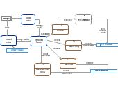 A Data Flow Diagram showing Railway Reservation level You can edit this Data Flow Diagram using Creately diagramming tool and include in your report/presentation/website. Flow Diagram Example, Data Flow Diagram, Restaurant Order, Pharmacy, Online Shopping, Presentation, Management, Templates, Words