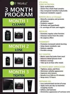 90 day challenge it works - Google Search