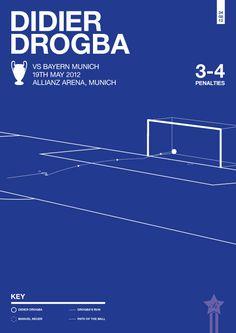 Significant Moments In English Football | Richard Hincks