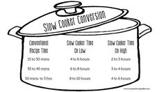 Slow Cooker Conversion~T~ This is a handy chart of how to convert from stove top or oven to crockpot cooking times. Also has links to some good crockpot recipes. Slow Cooker Times, Crock Pot Slow Cooker, Crock Pot Cooking, Slow Cooker Recipes, Cooking Tips, Crock Pots, Crockpot Meals, Oven Recipes, Crockpot Dishes