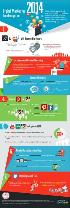 awesome Digital Marketing Agency Infographic for Small Business