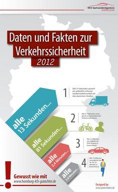 Für unseren Kunden dem KFZ-Sachverständigenbüro und Gutachter Djordjevic aus Hamburg haben wir eine Infografik zur Verkehrssicherheit 2012 in Deutschland erstellt. Boarding Pass, Info Graphics, Hamburg, Knowledge, Germany, Nice Asses