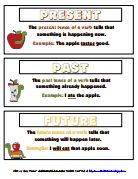 FREE Verb Tense Poster~  Great reminder for students to use when reading or writing!