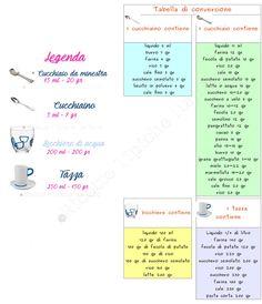 ricette_tipiche_italiane_tabella di conversione Kitchen Recipes, Cooking Recipes, Italian Recipes, Tea Party, Food And Drink, Food, Chart