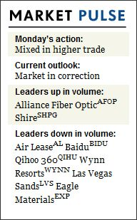 Main Indexes Bounce Back, But Leaders Hit