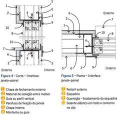 Sistemas construtivos tipo light steel frame para unidades habitacionais  3