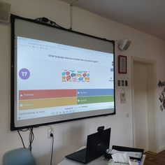 They used the Kahoot app, an interactive platform where you can create fun games. On this occasion, the students did a review of their English knowledge. Learning through games promotes discussion and pedagogical impact, and players are encouraged to create and distribute their own kahoots to deepen understanding, mastery and purpose. International School, King George, Your Teacher, Fun Games, Did You Know, Knowing You, Purpose, Encouragement, Students